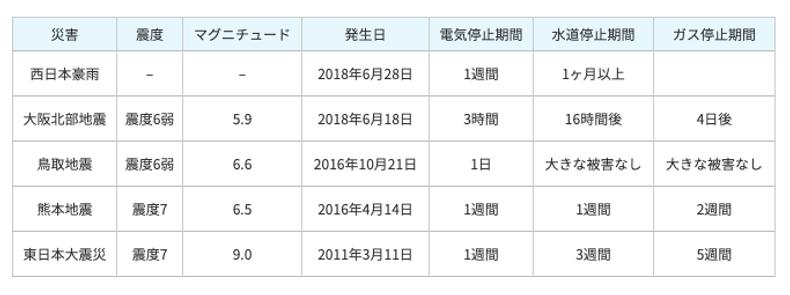 スクリーンショット 2020-06-25 12.56.48.png