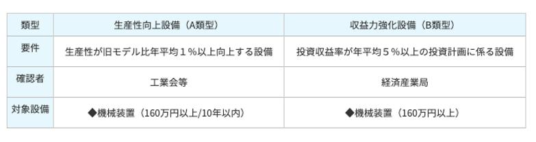 スクリーンショット 2020-07-01 11.35.52.png