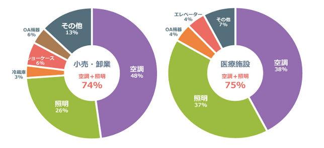 円グラフ2.jpg