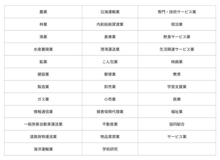 スクリーンショット 2020-07-01 11.20.04.jpg