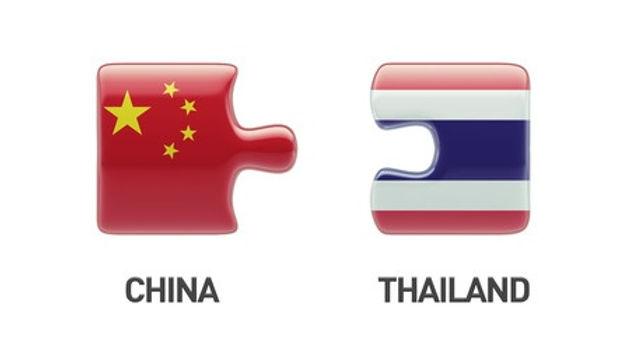 5 เรื่องควรระวังส่งออกไปจีน