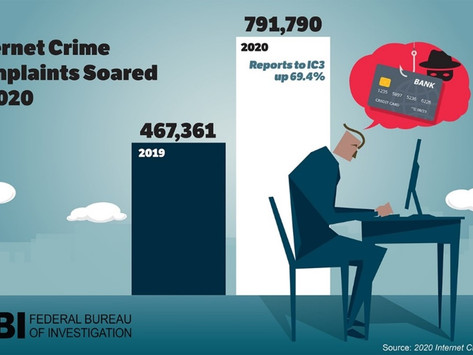 Cyber Security and the Art of the Steal