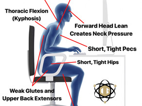 Fix Your Office Posture