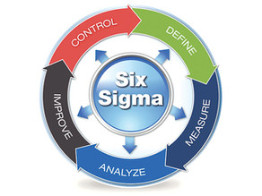 How Lean Six Sigma Improves Production Efficiency And Quality?