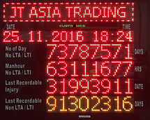 safety_scoreboard_led_display_panel_malaysia