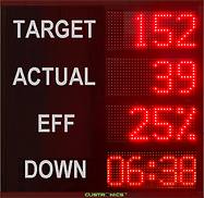 led_production_counter_display_panel_malaysia