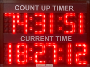 Simple And Easy Steps To Set A CountDown Display Panel