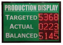 production_counter_led_display_panel_malaysia