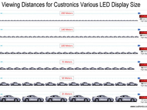 How to choose the right display for your factory?