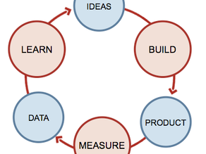 How Lean Production Reduce Cost?