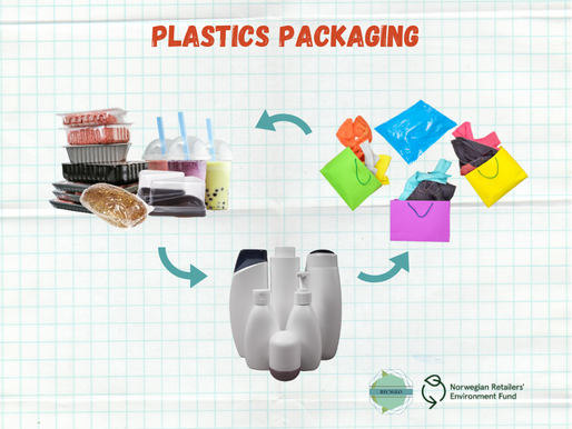 plastic packaging: essential or unnecessary?