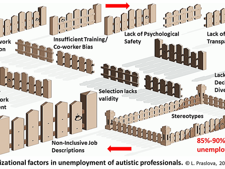 Removing Workplace Inclusion Barriers: Solving the Wicked Problem of Autism Exclusion.