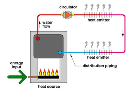 heat-exchange.png