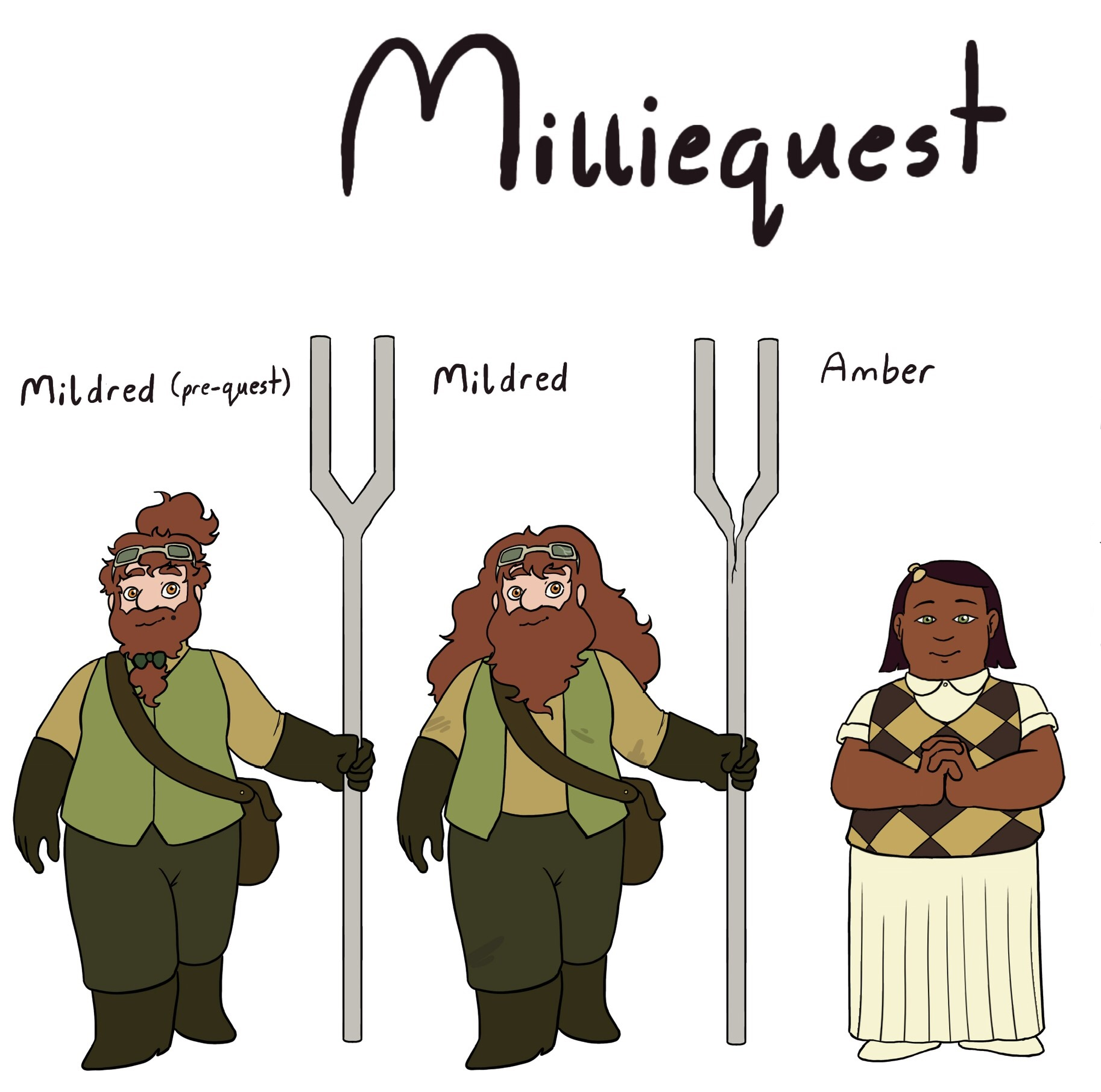 Milliequest Cast