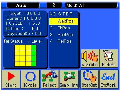 5. Automatic Screen