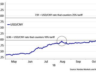 USD/CNY et Guerre commerciale