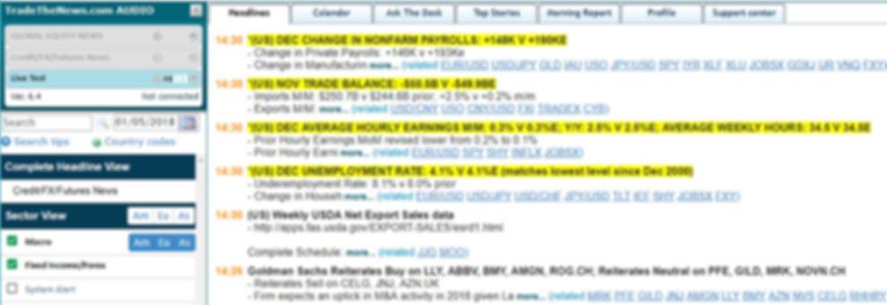News Forex Temps Réel Traderchang
