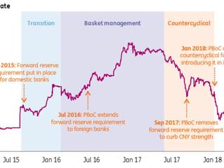 Une intervention américaine en dollar sur le marché des changes est-elle envisageable ?
