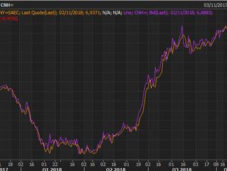 USD/CNY et guerre commerciale (suite)