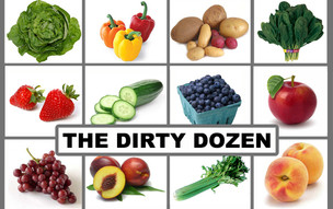 Uprooting the Dirty Dozen