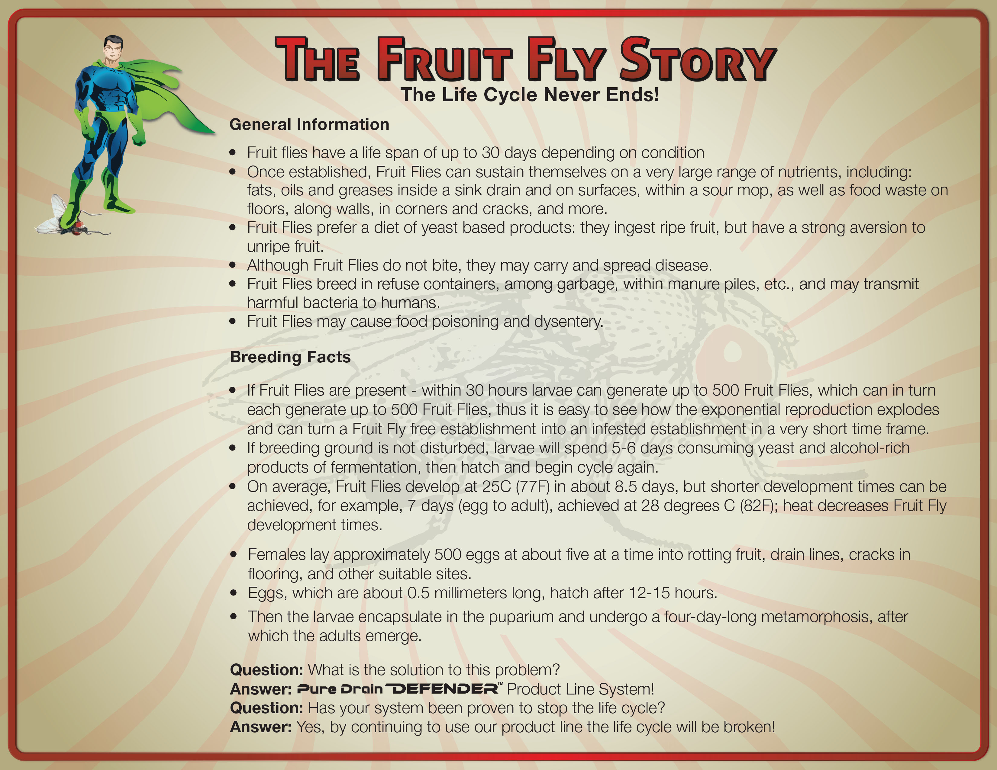 FRUIT FLY STORY