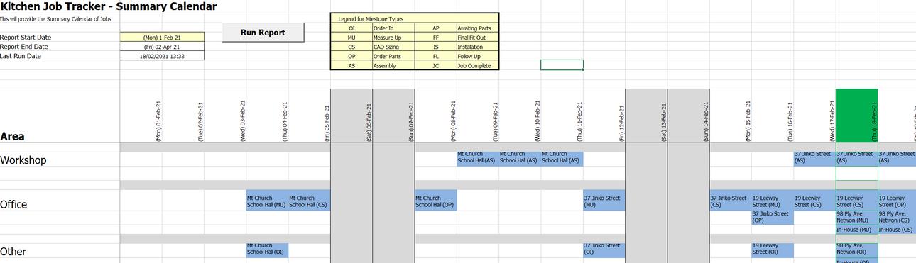 Job Schedule - Summary Calendar