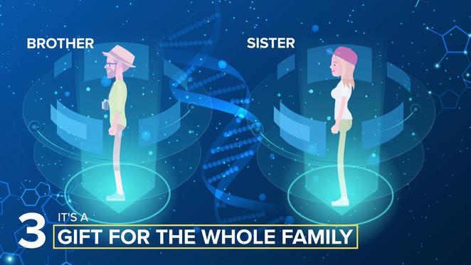 DNA Test Kits