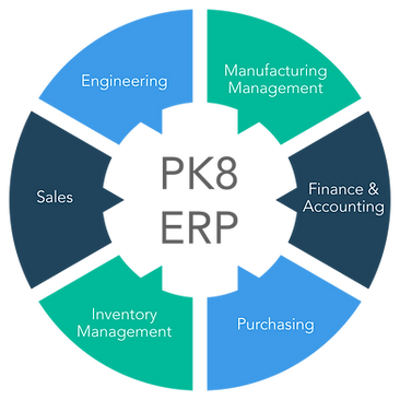 ERM Systems, ERP Softwares, ERP Systems for small manufacturing companies, ERP for small Companies