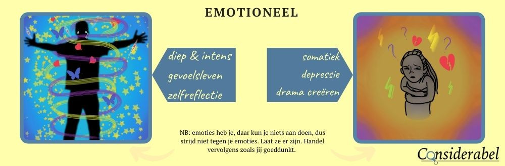 Hoe werkt hyperprikkelbaarheid op emoties?