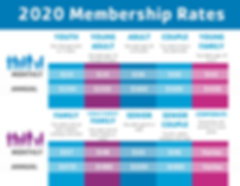 Membership Rates Sign.png