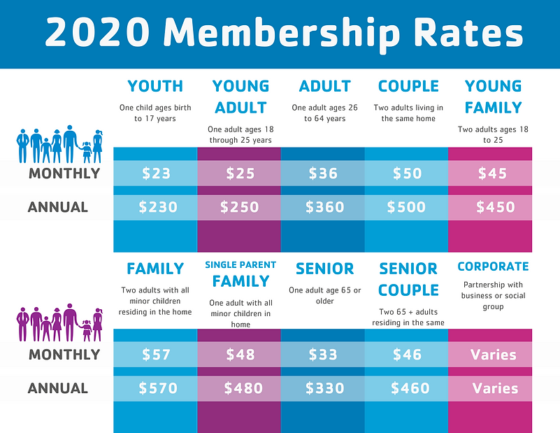 Membership Rates Sign.png