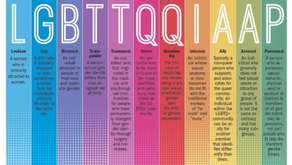 I've had it with hetero-normative sex education x