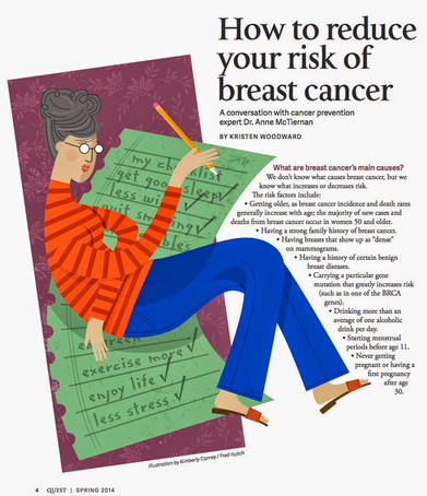 Reduce you rish of breast cancer for Hutch Magazine