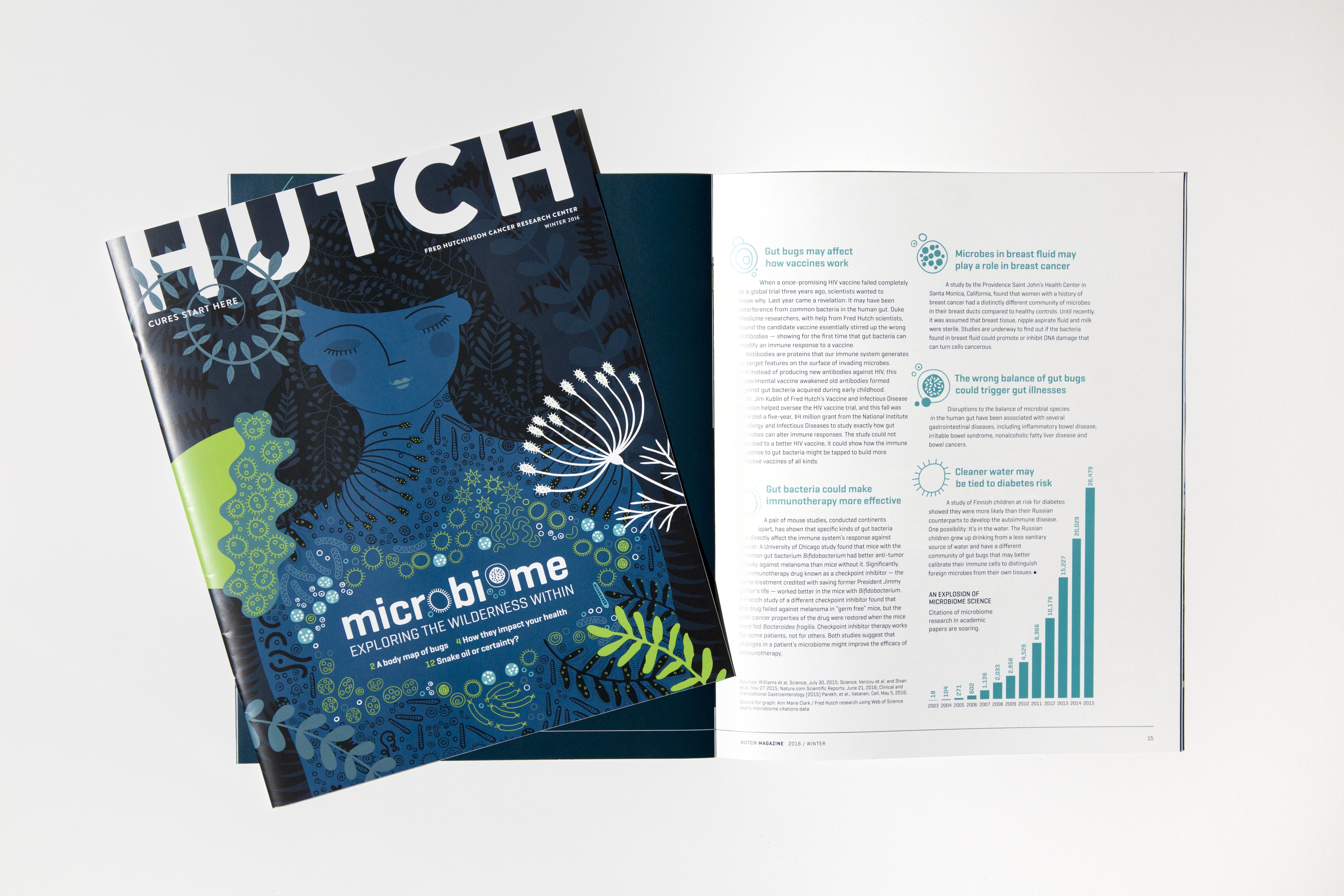 Hutch Magazine