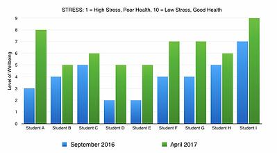 stress y11.webp