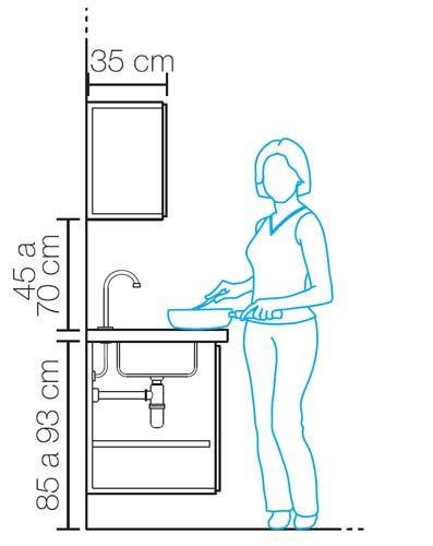 altura de bancada de cozinha