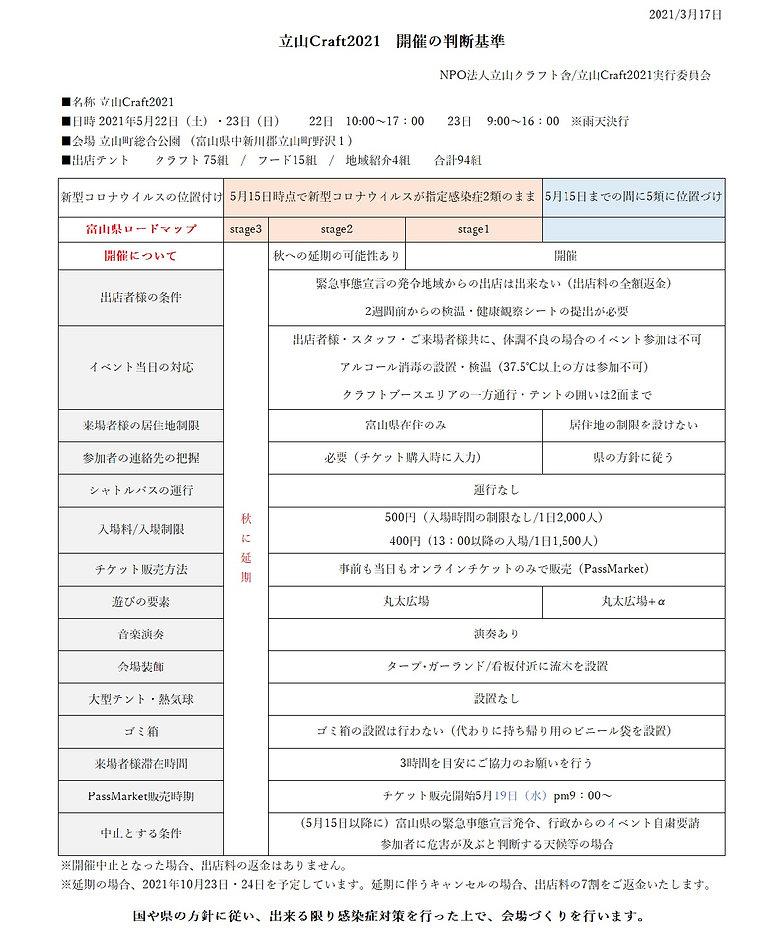立山Craft2021 開催の判断基準.jpg