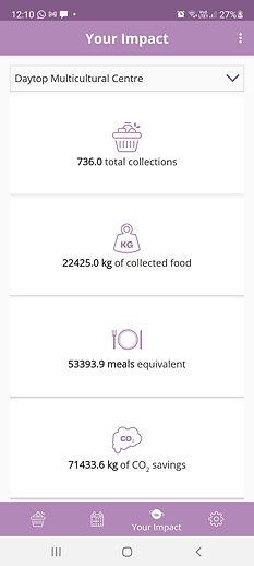 Food Impact.jpeg