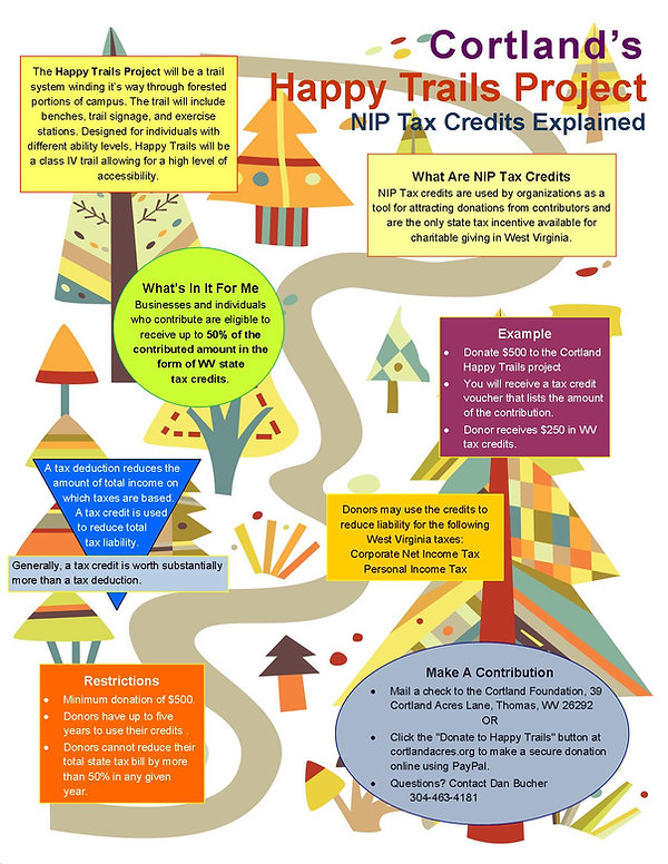 Happy Trails Tax Credits Explained - REV