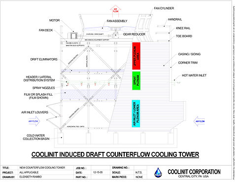 COOLINIT Corporation Counterflow Cooling Tower