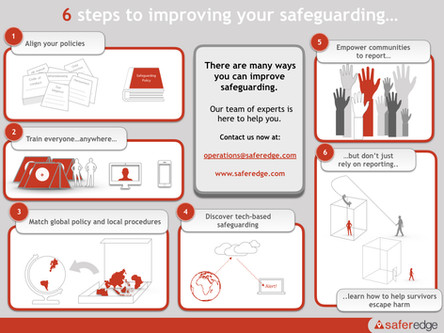 6 steps to improving your safeguarding...