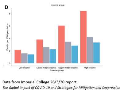 Emerging COVID-19 implications for humanitarian operations in developing countries