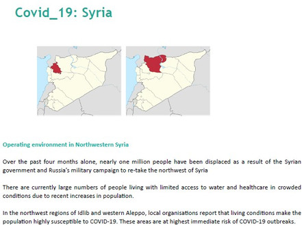 COVID-19 Overview for Northwestern Syria