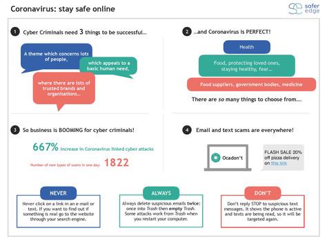 Coronavirus: stay safe online