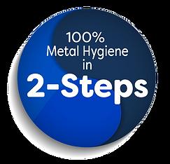 100% Metal Hygiene Improves Corrosion Control