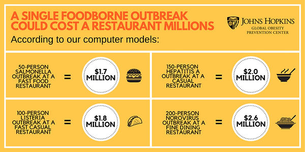 food outbreak john hopkins.jpg