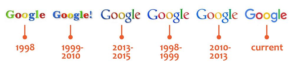 Google Logo Timeline