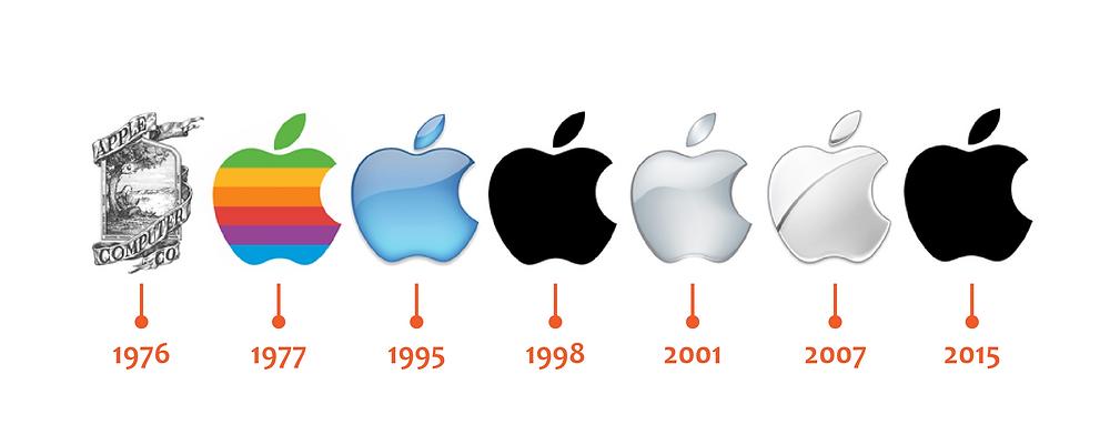 Apple Logo Timeline