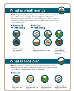 weathering-erosion-earth-science-third (