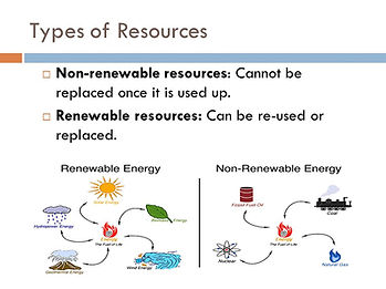 Types of Resources.jpg